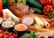 ABC paczki żywnościowej